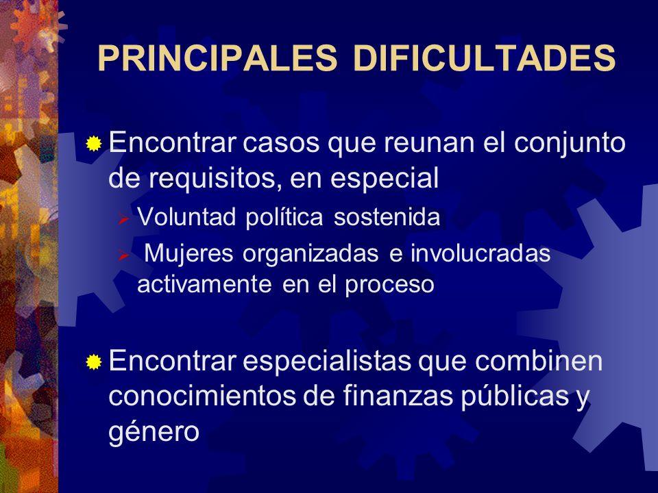 Implementación del análisis Nuevos aportes y campos trabajados Análisis de mecanismos de participación ciudadana Análisis del marco institucional en e