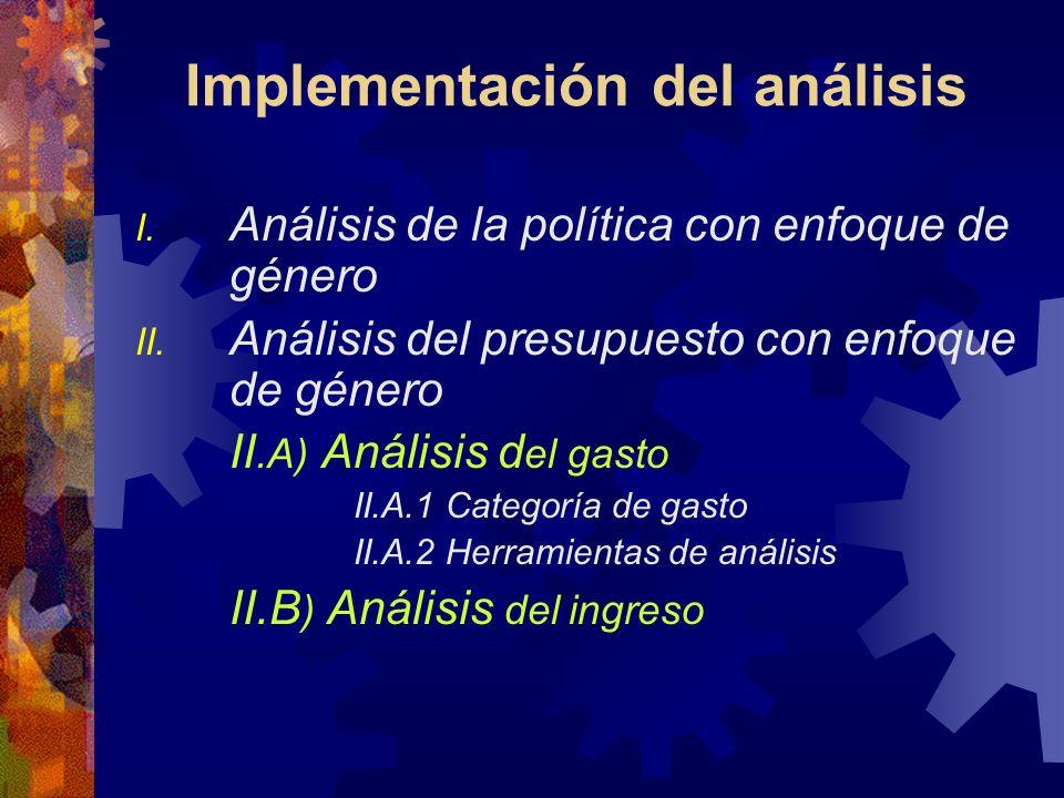Implementación del análisis I.Análisis de la política con enfoque de género II.