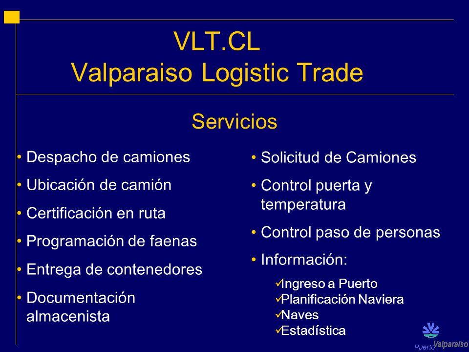 Servicios Despacho de camiones Ubicación de camión Certificación en ruta Programación de faenas Entrega de contenedores Documentación almacenista Soli