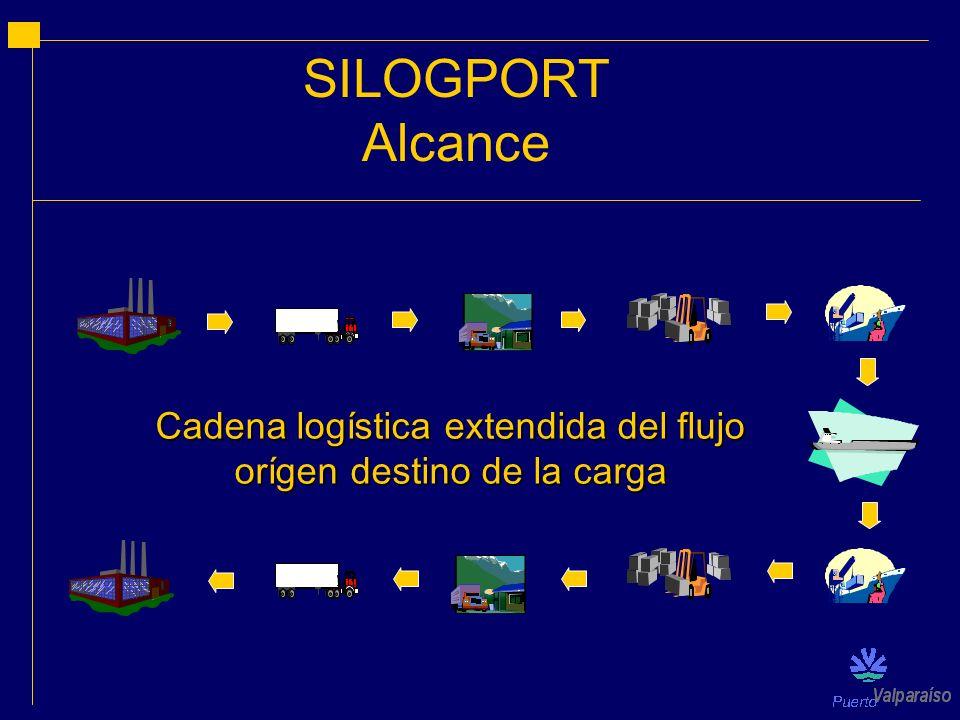 Alcance Cadena logística extendida del flujo orígen destino de la carga