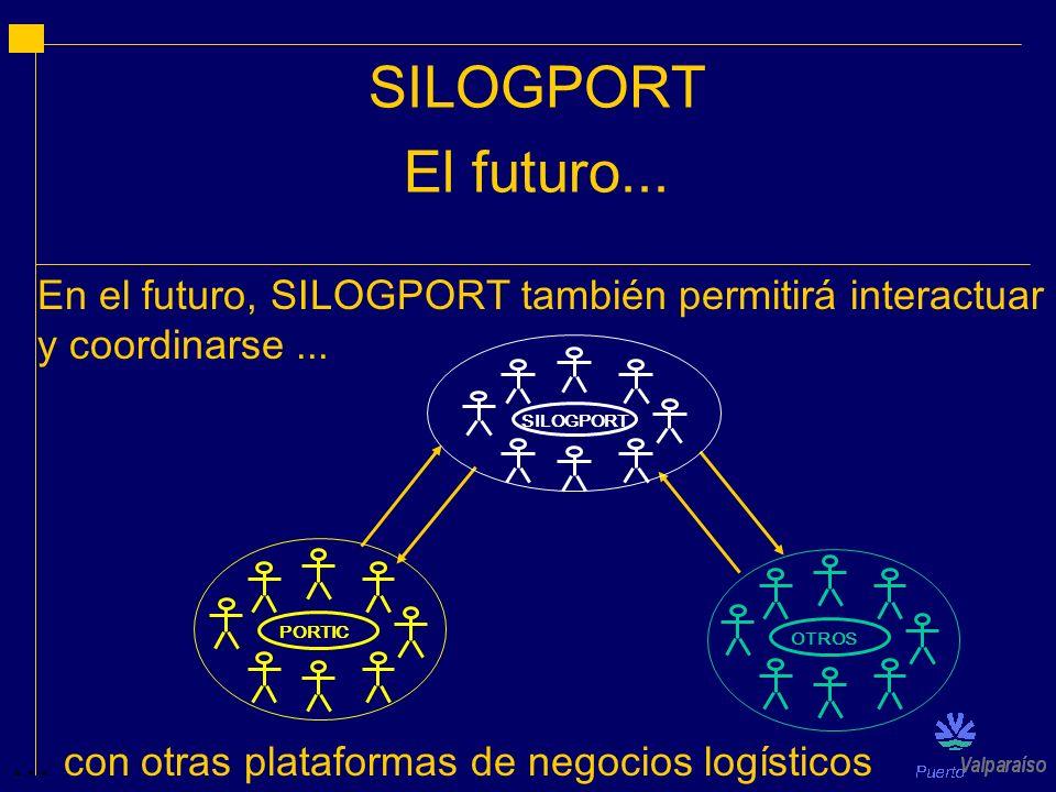 En el futuro, SILOGPORT también permitirá interactuar y coordinarse... … con otras plataformas de negocios logísticos SILOGPORT OTROS PORTIC SILOGPORT