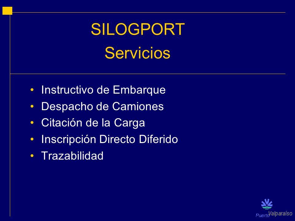 SILOGPORT Servicios Instructivo de Embarque Despacho de Camiones Citación de la Carga Inscripción Directo Diferido Trazabilidad