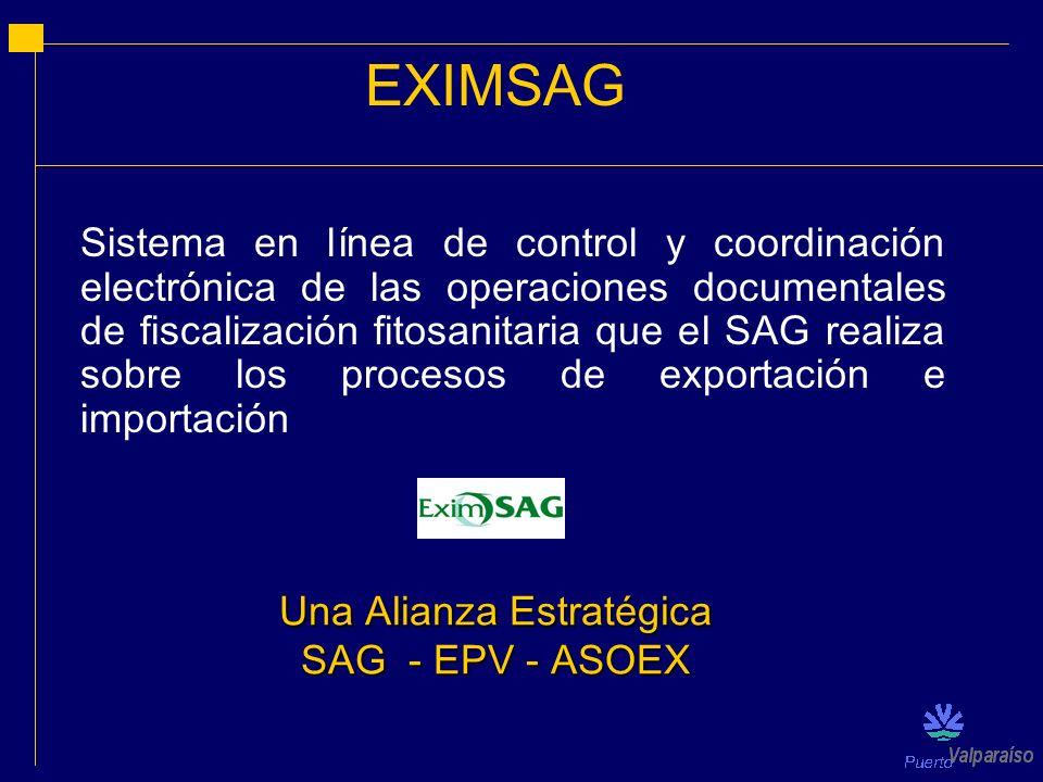 EXIMSAG Sistema en línea de control y coordinación electrónica de las operaciones documentales de fiscalización fitosanitaria que el SAG realiza sobre