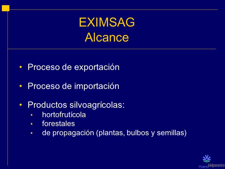 EXIMSAG Alcance Proceso de exportación Proceso de importación Productos silvoagrícolas: hortofrutícola forestales de propagación (plantas, bulbos y se