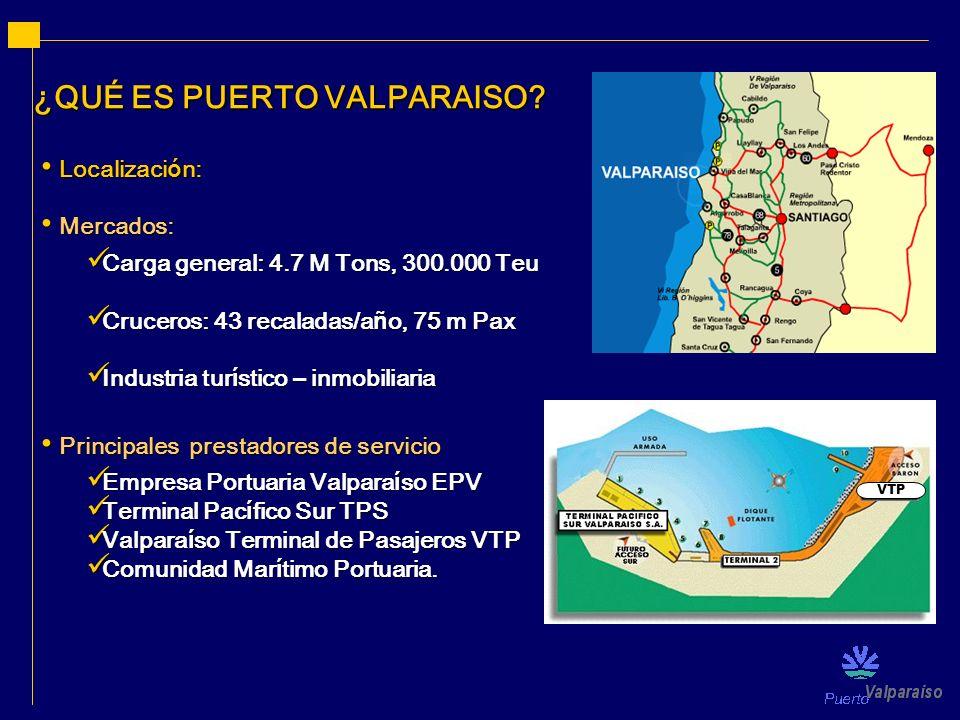 Localizaci ó n: Localizaci ó n: Mercados: Mercados: Carga general: 4.7 M Tons, 300.000 Teu Carga general: 4.7 M Tons, 300.000 Teu Cruceros: 43 recalad
