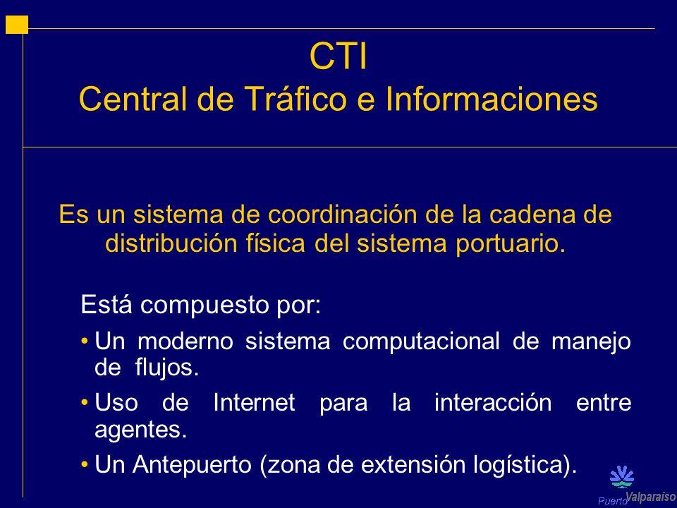 CTI Central de Tráfico e Informaciones Está compuesto por: Un moderno sistema computacional de manejo de flujos. Uso de Internet para la interacción e