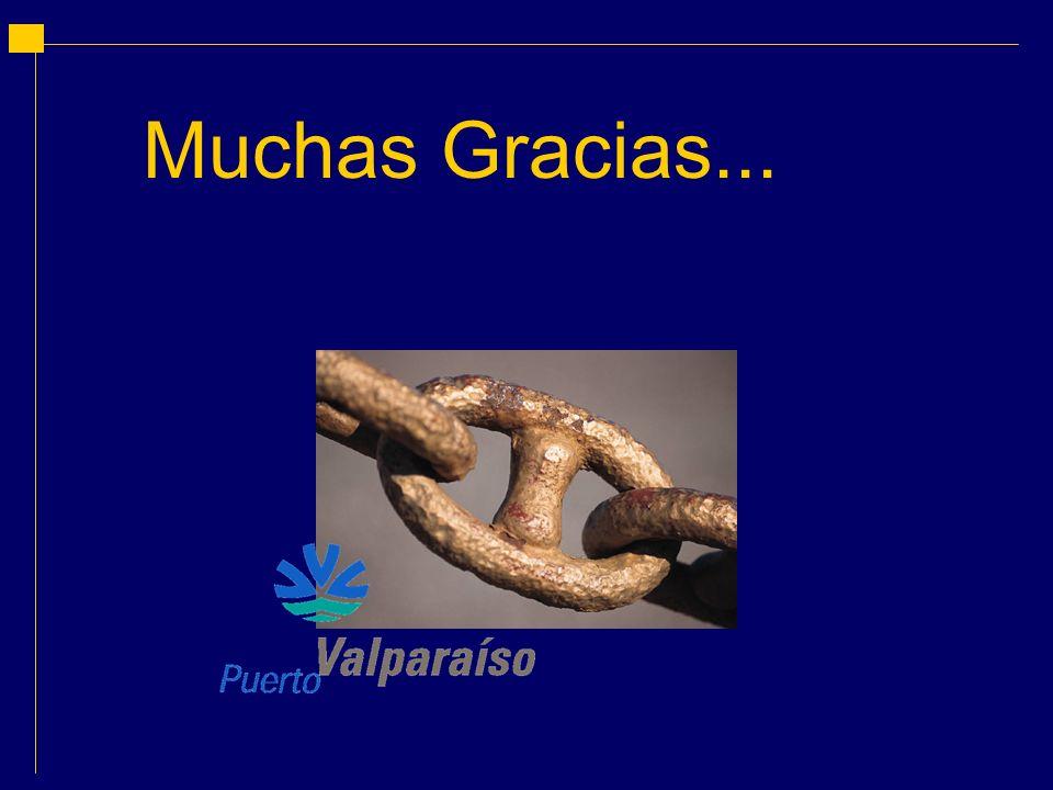 Muchas Gracias...