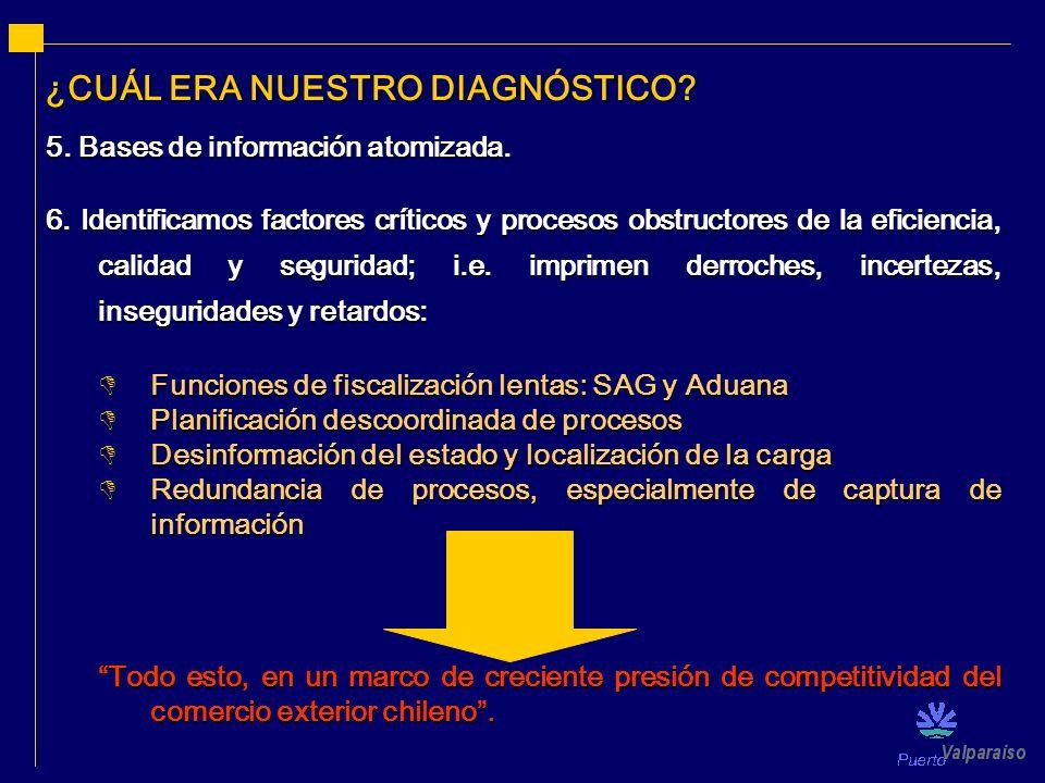 ¿CUÁL ERA NUESTRO DIAGNÓSTICO? 5. Bases de información atomizada. 6. Identificamos factores críticos y procesos obstructores de la eficiencia, calidad