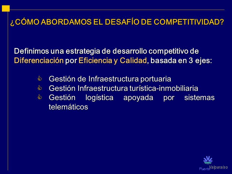 ¿CÓMO ABORDAMOS EL DESAFÍO DE COMPETITIVIDAD? Definimos una estrategia de desarrollo competitivo de Diferenciación por Eficiencia y Calidad, basada en