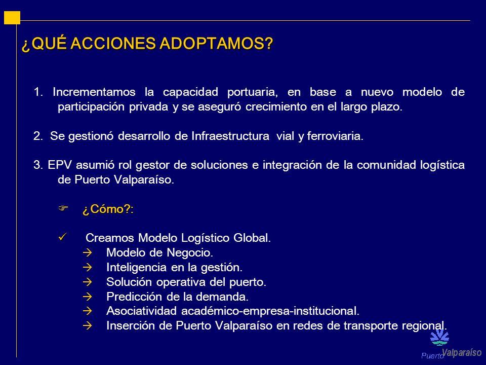 ¿QUÉ ACCIONES ADOPTAMOS? 1. Incrementamos la capacidad portuaria, en base a nuevo modelo de participación privada y se aseguró crecimiento en el largo