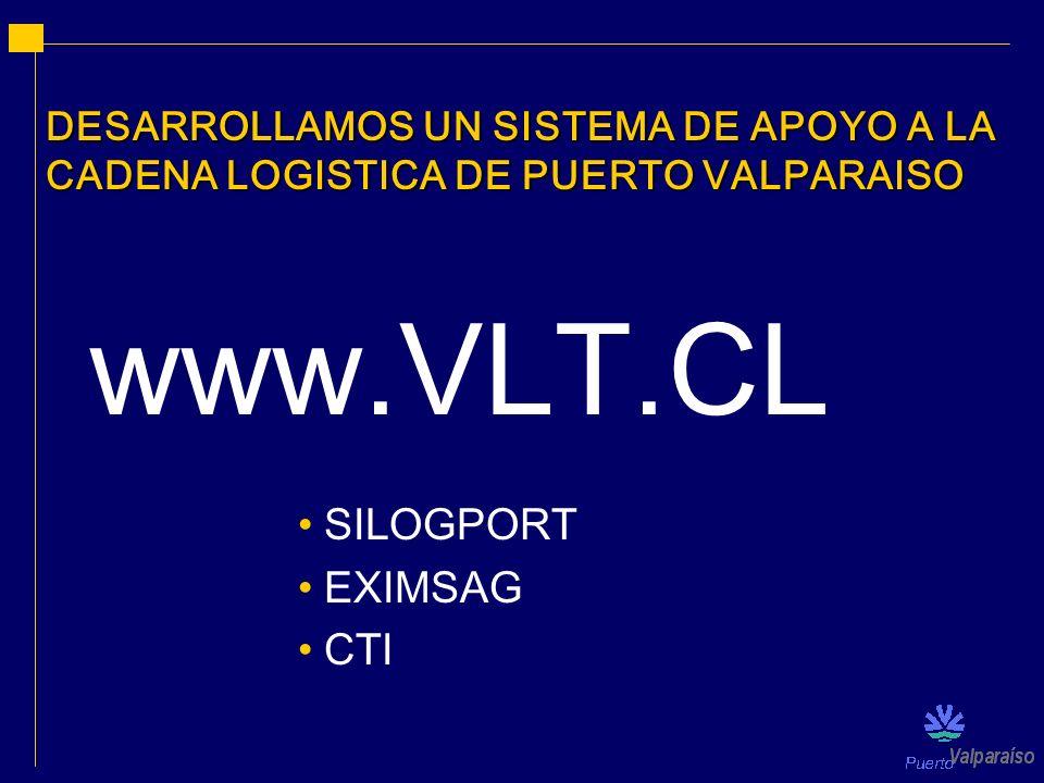 DESARROLLAMOS UN SISTEMA DE APOYO A LA CADENA LOGISTICA DE PUERTO VALPARAISO www.VLT.CL SILOGPORT EXIMSAG CTI