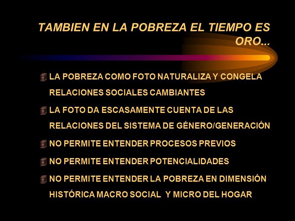 PERSPECTIVA MULTIDIMENSIONAL: METODOLOGIAS EN CONSTRUCCION... 4 SE ANALIZA POCO LA MODELACIÓN SOCIAL DE EXPECTATIVAS Y OPORTUNIDADES SEGÚN GÉNERO 4 NO