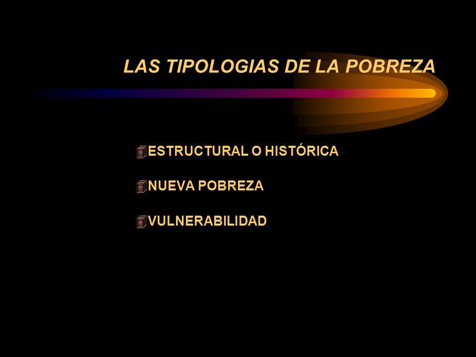 LAS METODOLOGÍAS DE MEDICIÓN 4 COMO VALOR ABSOLUTO O RELATIVO, ESTABLECIMIENTO DEL VALOR DEL COSTO DE LA CANASTA SEGÚN MIEMBRO DEL HOGAR 4 IDENTIFICACIÓN DE LAS CARACTERÍSTICAS DEL HOGAR, EL NÚCLEO Y LA JEFATURA, LA VIVIENDA Y LA DISPONIBILIDAD DE SERVICIOS URBANOS COLECTIVOS 4 IDENTIFICACIÓN DE RASGOS CULTURALES Y PERSONALES Y FORMAS EN QUE LA SOCIEDAD IDENTIFICA Y CONSAGRA DERECHOS.