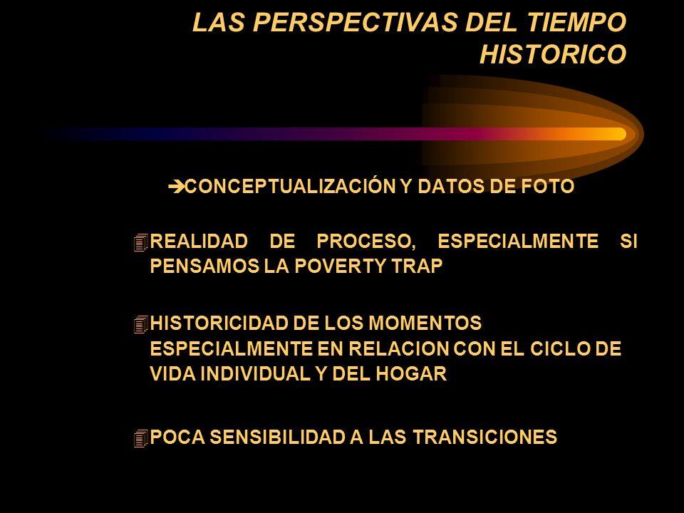 LAS TIPOLOGIAS DE LA POBREZA 4 ESTRUCTURAL O HISTÓRICA 4 NUEVA POBREZA 4 VULNERABILIDAD