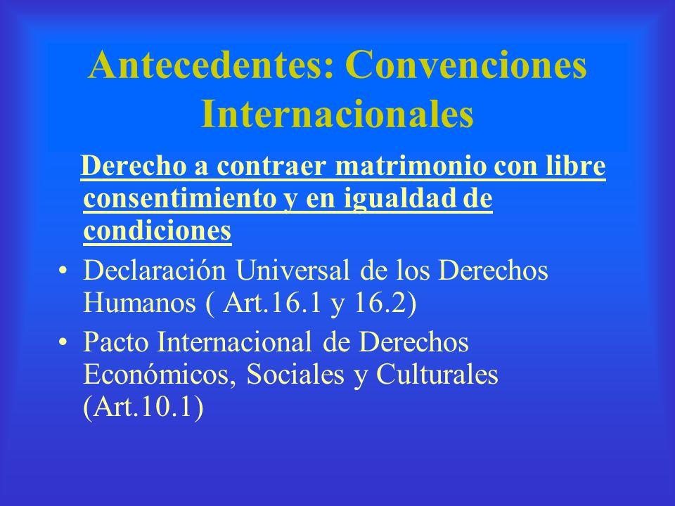 Antecedentes: Convenciones Internacionales Derecho a contraer matrimonio con libre consentimiento y en igualdad de condiciones Declaración Universal d