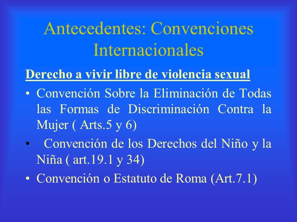 Antecedentes: Convenciones Internacionales Derecho a vivir libre de violencia sexual Convención Sobre la Eliminación de Todas las Formas de Discrimina