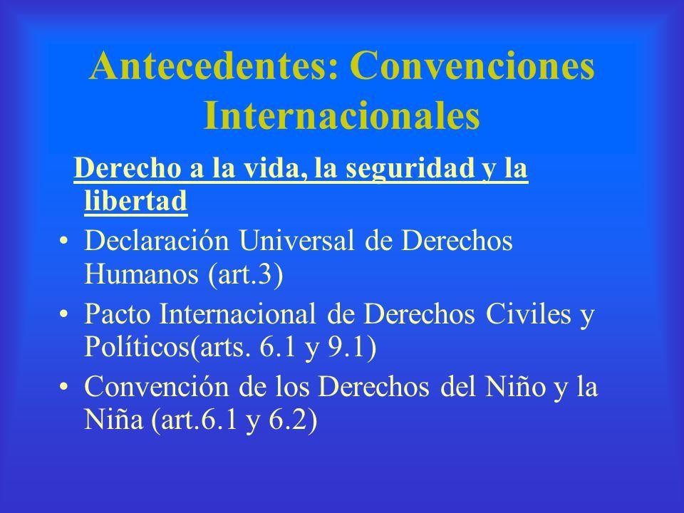 Antecedentes: Convenciones Internacionales Derecho a la vida, la seguridad y la libertad Declaración Universal de Derechos Humanos (art.3) Pacto Inter