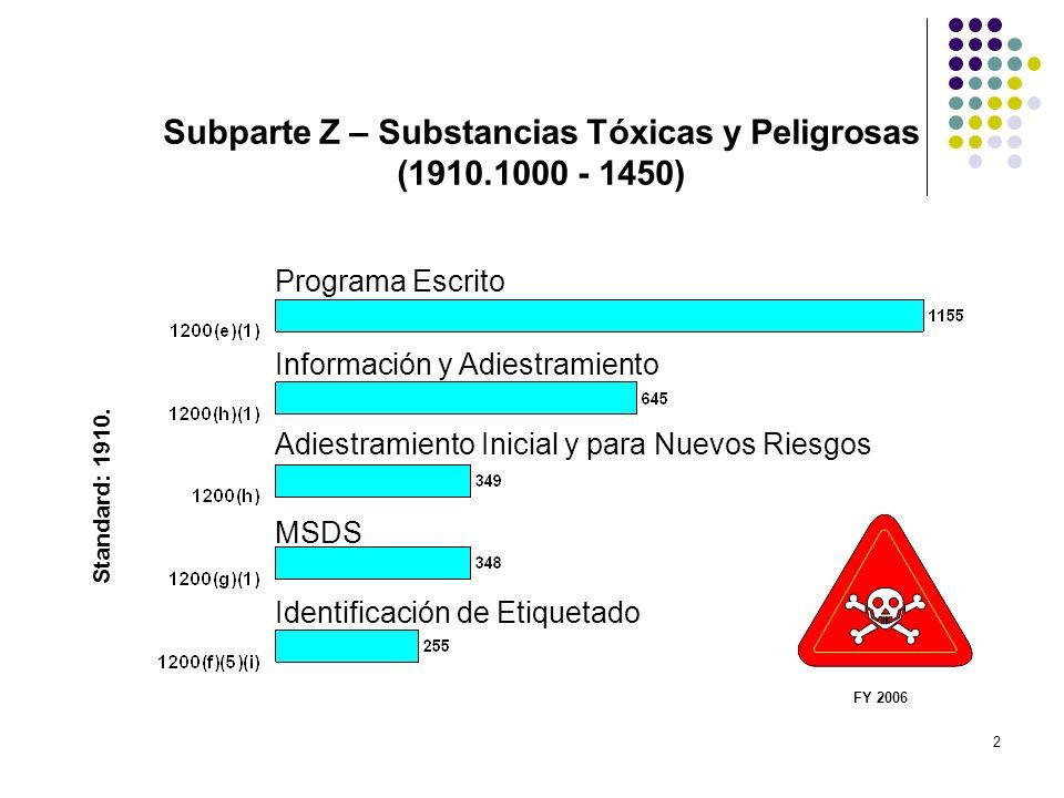 2 Subparte Z – Substancias Tóxicas y Peligrosas (1910.1000 - 1450) Programa Escrito Información y Adiestramiento Identificación de Etiquetado Adiestra