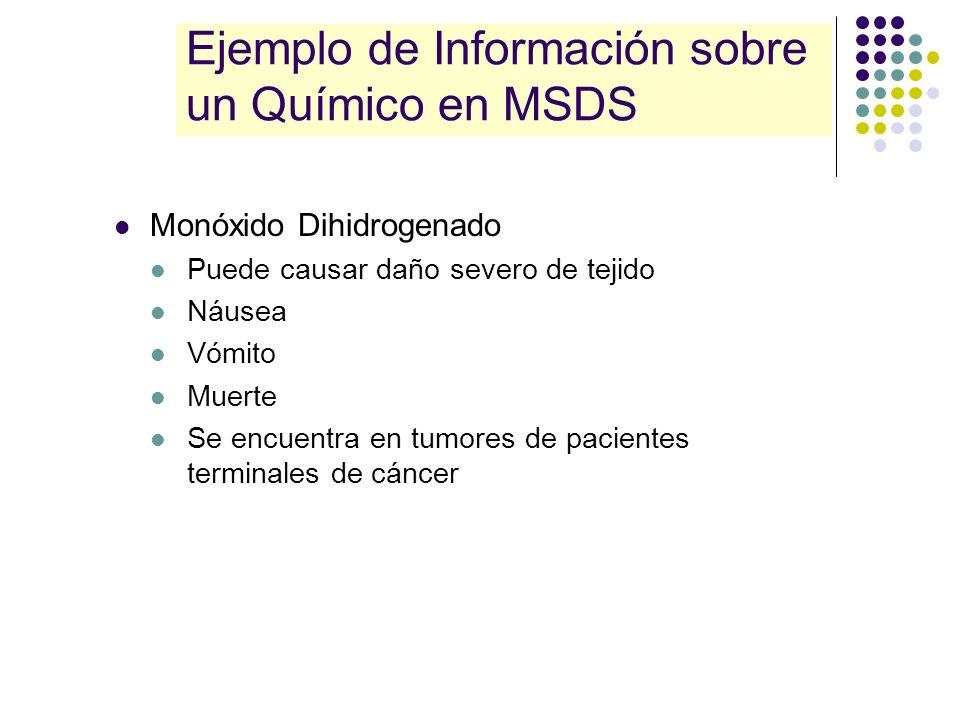 Ejemplo de Información sobre un Químico en MSDS Monóxido Dihidrogenado Puede causar daño severo de tejido Náusea Vómito Muerte Se encuentra en tumores