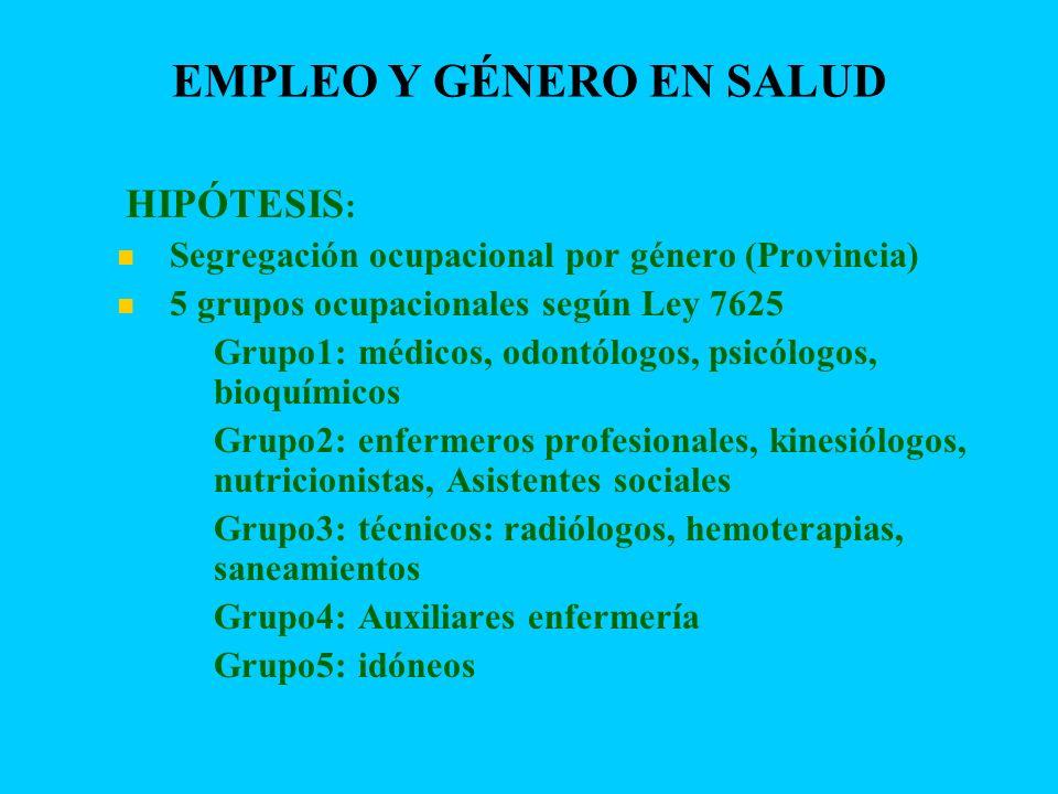 EMPLEO Y GÉNERO EN SALUD HIPÓTESIS : Segregación ocupacional por género (Provincia) 5 grupos ocupacionales según Ley 7625 Grupo1: médicos, odontólogos