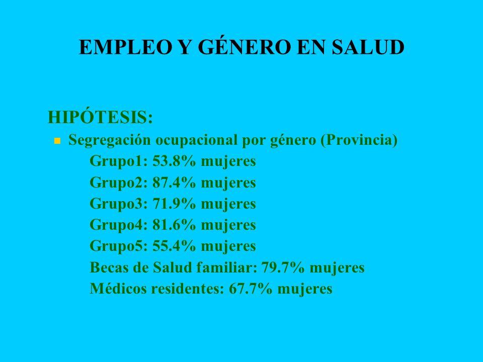 EMPLEO Y GÉNERO EN SALUD HIPÓTESIS: Segregación ocupacional por género (Provincia) Grupo1: 53.8% mujeres Grupo2: 87.4% mujeres Grupo3: 71.9% mujeres G