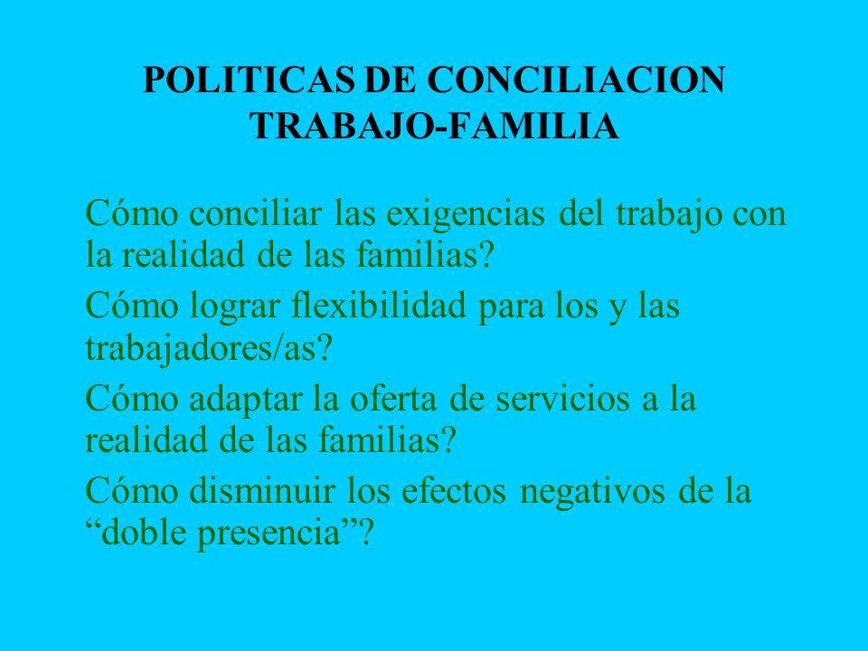 POLITICAS DE CONCILIACION TRABAJO-FAMILIA Cómo conciliar las exigencias del trabajo con la realidad de las familias? Cómo lograr flexibilidad para los