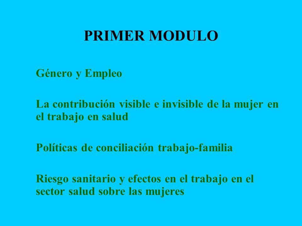PRIMER MODULO Género y Empleo La contribución visible e invisible de la mujer en el trabajo en salud Políticas de conciliación trabajo-familia Riesgo