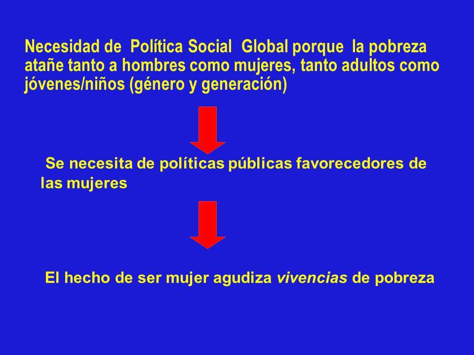 Se necesita de políticas públicas favorecedores de las mujeres El hecho de ser mujer agudiza vivencias de pobreza Necesidad de Política Social Global