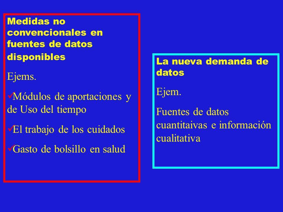 Medidas no convencionales en fuentes de datos disponibles Ejems. Módulos de aportaciones y de Uso del tiempo El trabajo de los cuidados Gasto de bolsi
