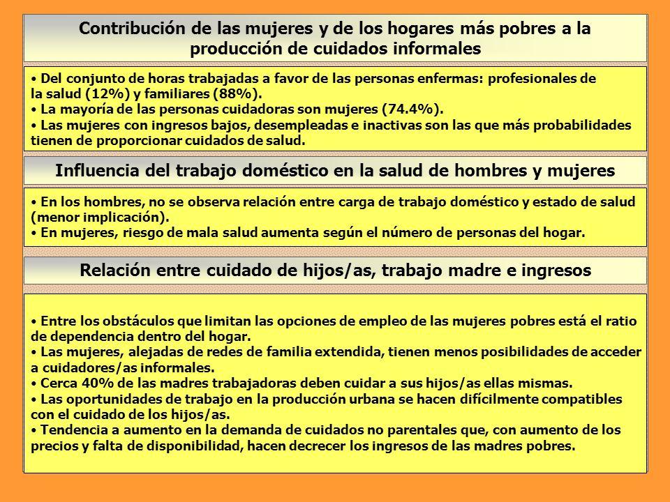 Porcentaje de familias afectadas por gastos catastróficos en salud, según quintil de ingreso