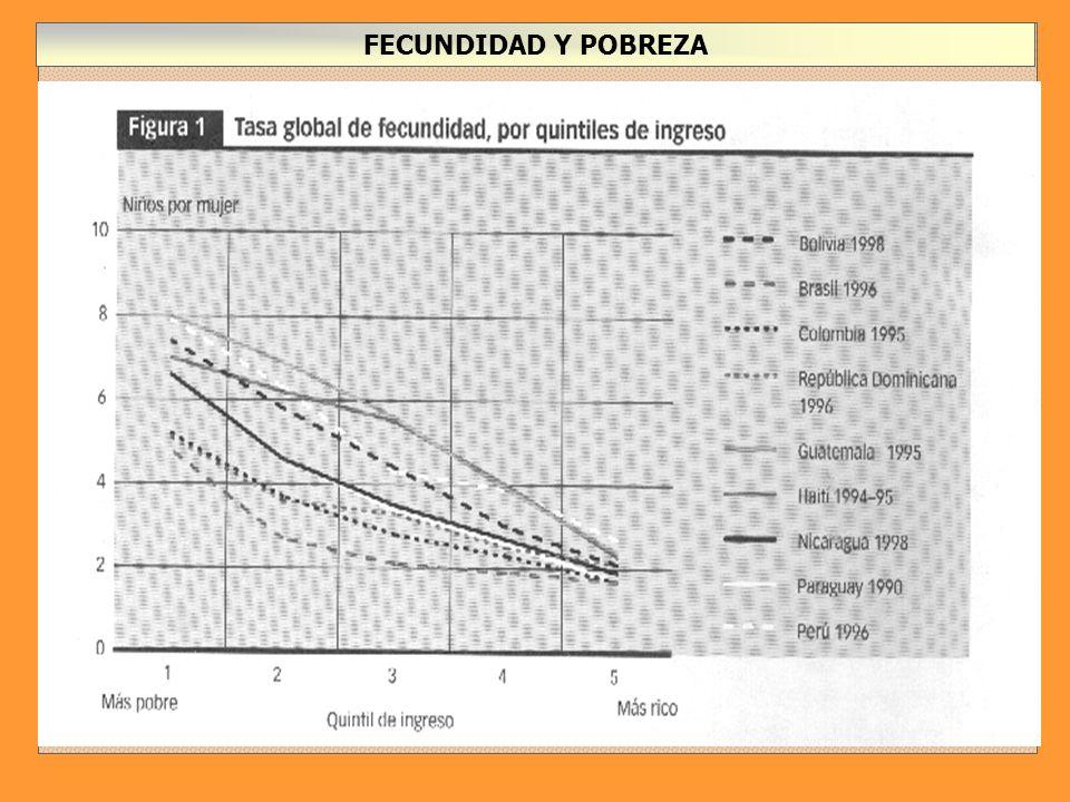 Dos visitas prenatales como mínimo, según quintiles de ingreso Fuente: Cálculos del Banco Mundial en base a DHS
