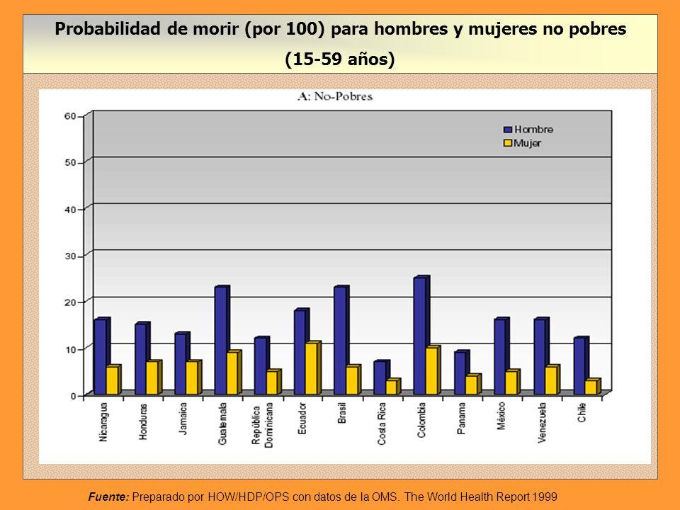 CONSECUENCIAS DEL EMBARAZO EN ADOLESCENTES: ABANDONO ESCOLAR, EMPLEO Y POBREZA Pocas investigaciones en la región sobre efectos económicos del embarazo en la adolescencia para madres e hijos/as.