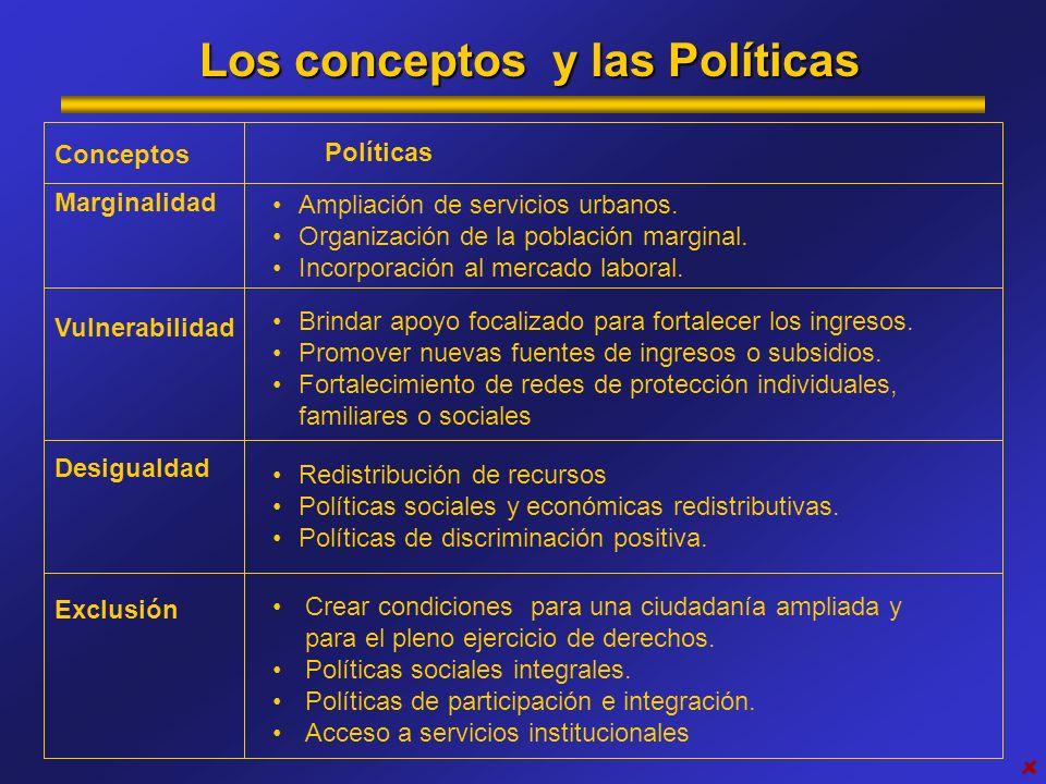Los conceptos y las Políticas Los conceptos y las Políticas Políticas Conceptos Marginalidad Vulnerabilidad Desigualdad Exclusión Crear condiciones pa