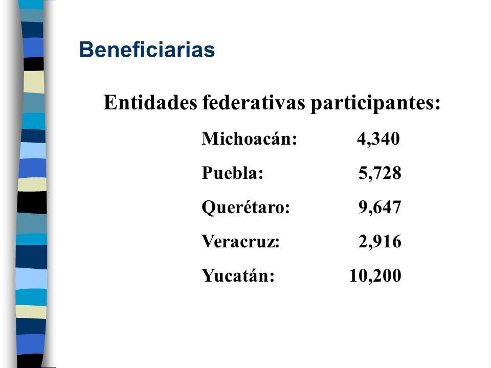Beneficiarias Entidades federativas participantes: Michoacán: 4,340 Puebla: 5,728 Querétaro: 9,647 Veracruz: 2,916 Yucatán:10,200