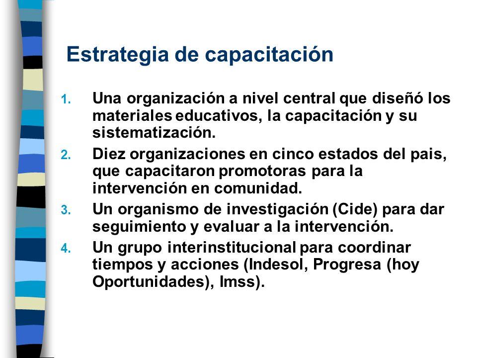 Estrategia de capacitación 1. Una organización a nivel central que diseñó los materiales educativos, la capacitación y su sistematización. 2. Diez org