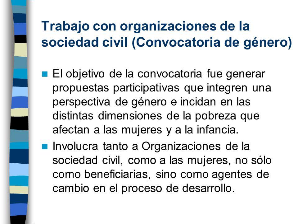 Trabajo con organizaciones de la sociedad civil (Convocatoria de género) El objetivo de la convocatoria fue generar propuestas participativas que inte