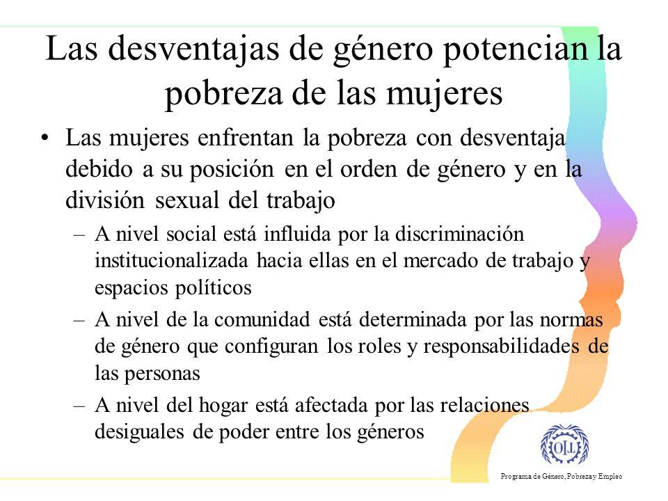 Programa de Género, Pobreza y Empleo Las desventajas de género potencian la pobreza de las mujeres Las mujeres enfrentan la pobreza con desventaja debido a su posición en el orden de género y en la división sexual del trabajo –A nivel social está influida por la discriminación institucionalizada hacia ellas en el mercado de trabajo y espacios políticos –A nivel de la comunidad está determinada por las normas de género que configuran los roles y responsabilidades de las personas –A nivel del hogar está afectada por las relaciones desiguales de poder entre los géneros