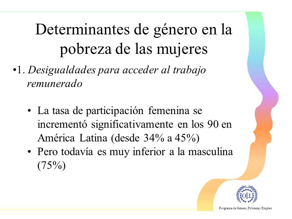 Programa de Género, Pobreza y Empleo 1.