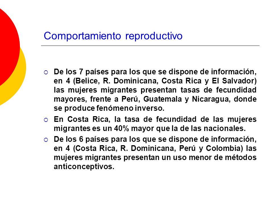 Comportamiento reproductivo De los 7 países para los que se dispone de información, en 4 (Belice, R. Dominicana, Costa Rica y El Salvador) las mujeres