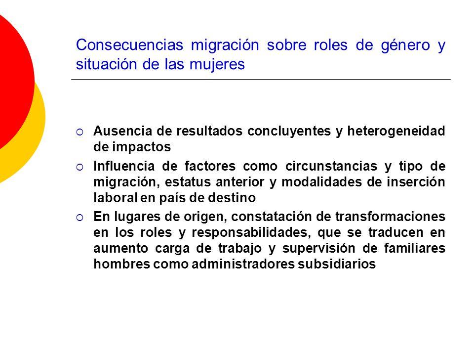Consecuencias migración sobre roles de género y situación de las mujeres Ausencia de resultados concluyentes y heterogeneidad de impactos Influencia d