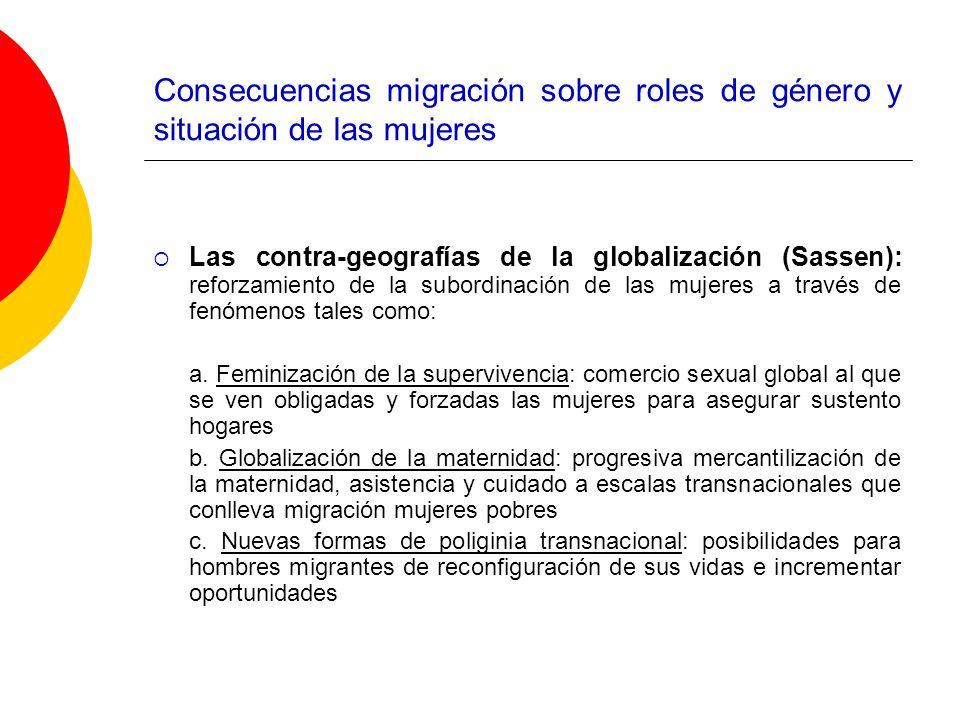 Consecuencias migración sobre roles de género y situación de las mujeres Las contra-geografías de la globalización (Sassen): reforzamiento de la subor