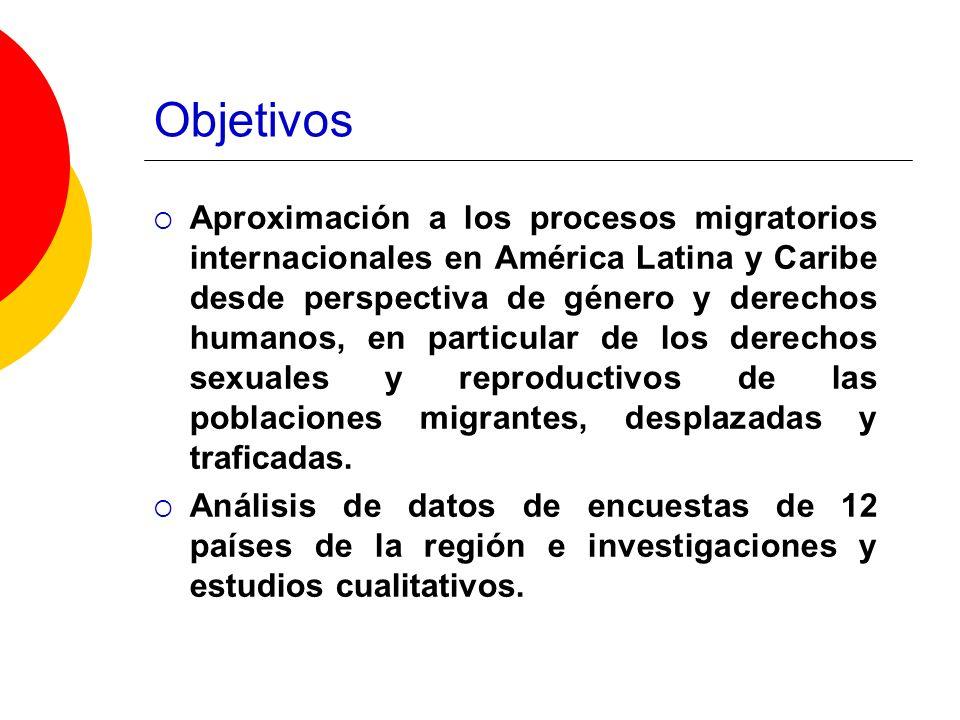 Objetivos Aproximación a los procesos migratorios internacionales en América Latina y Caribe desde perspectiva de género y derechos humanos, en partic