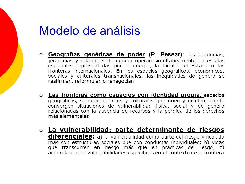 Modelo de análisis Geografías genéricas de poder (P. Pessar): l as ideologías, jerarquías y relaciones de género operan simultáneamente en escalas esp