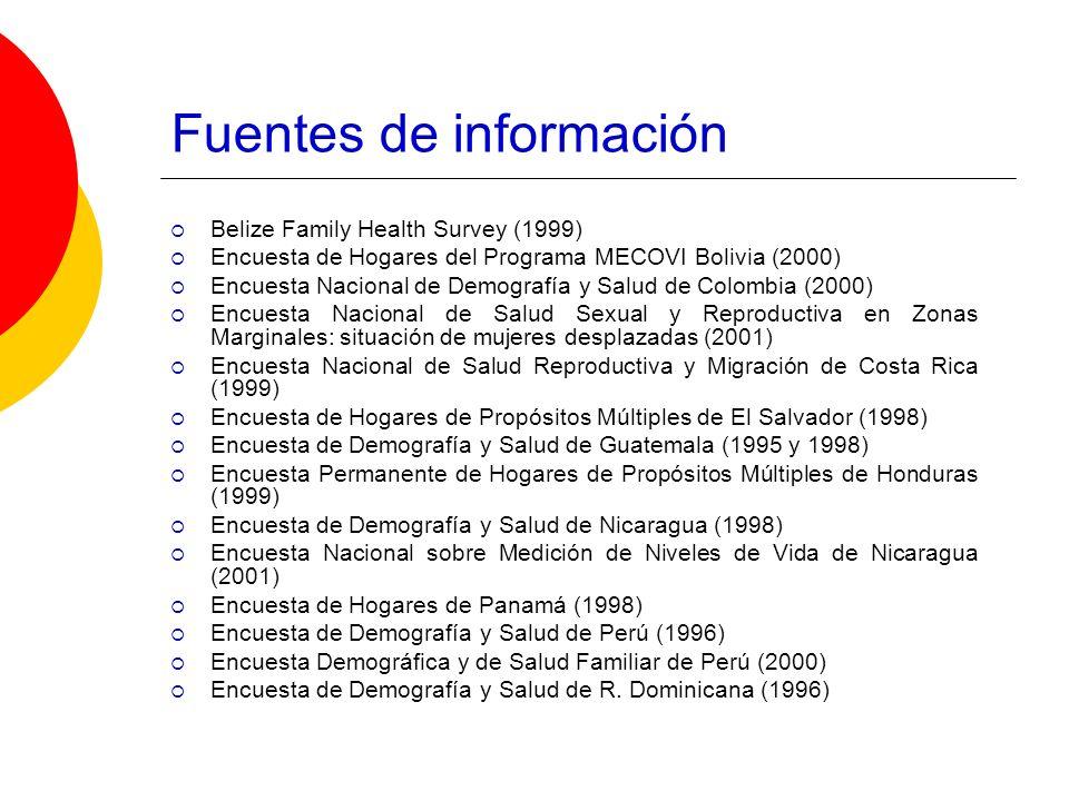Fuentes de información Belize Family Health Survey (1999) Encuesta de Hogares del Programa MECOVI Bolivia (2000) Encuesta Nacional de Demografía y Sal