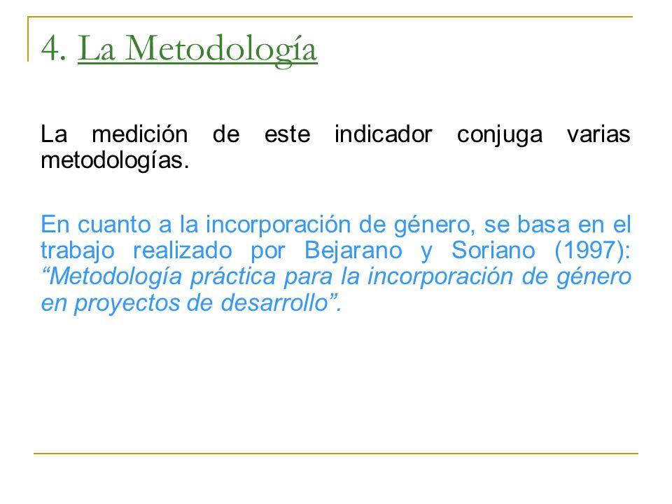 La medición de este indicador conjuga varias metodologías. En cuanto a la incorporación de género, se basa en el trabajo realizado por Bejarano y Sori