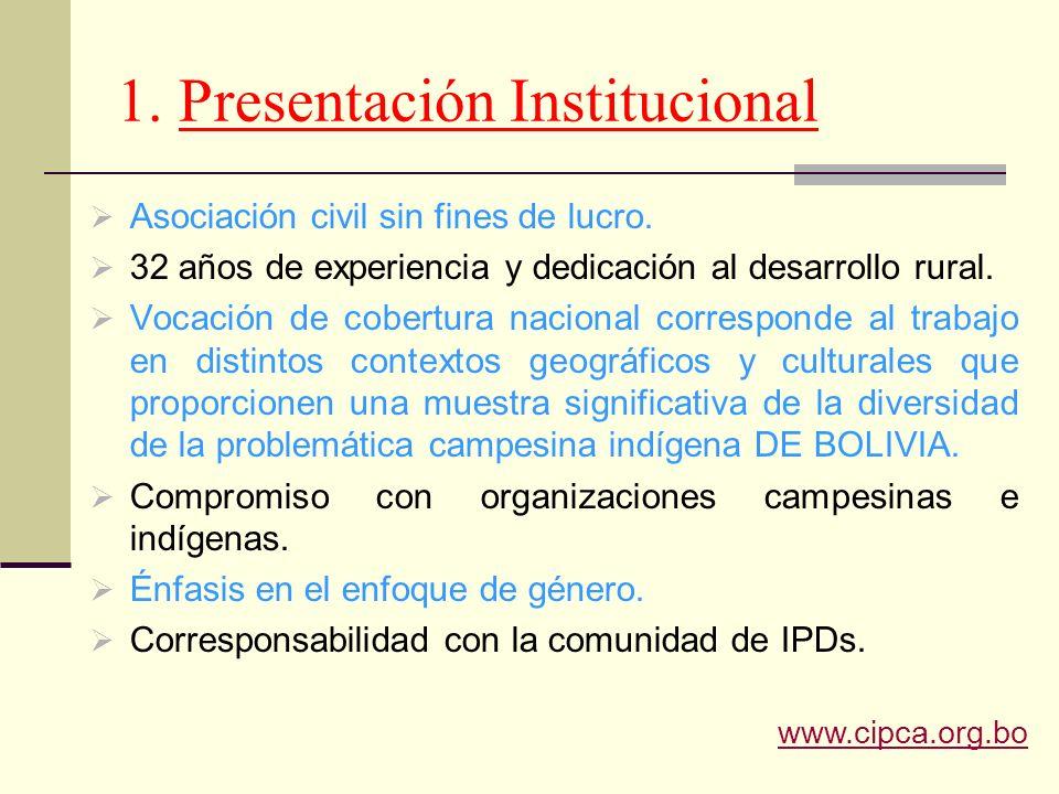 CIPCA Plan Estratégico Quinquenal : - Implementado a través de 6 desafíos institucionales - Desafío 3 Contribuir al desarrollo de la Economia familiar Campesina e Indigena, bajo un enfoque de Desarrollo Rural Sostenible.