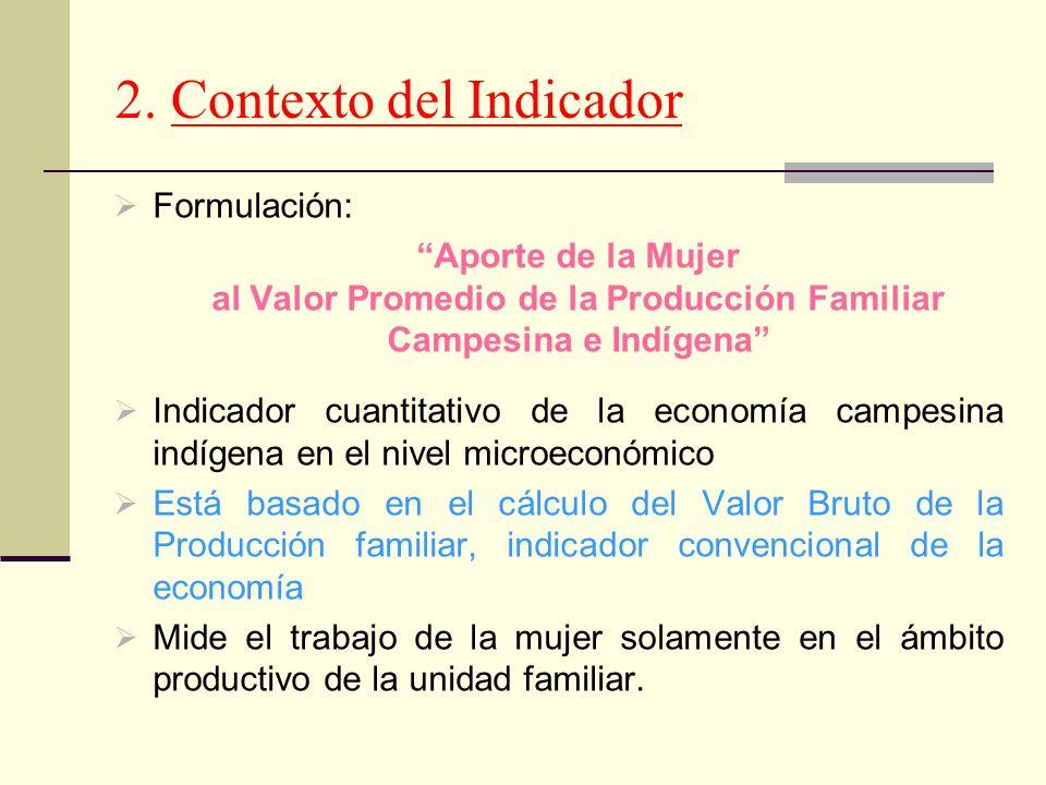 Formulación: Aporte de la Mujer al Valor Promedio de la Producción Familiar Campesina e Indígena Indicador cuantitativo de la economía campesina indíg