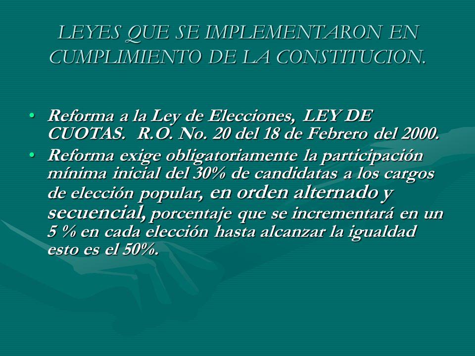 LEYES QUE SE IMPLEMENTARON EN CUMPLIMIENTO DE LA CONSTITUCION. Reforma a la Ley de Elecciones, LEY DE CUOTAS. R.O. No. 20 del 18 de Febrero del 2000.R