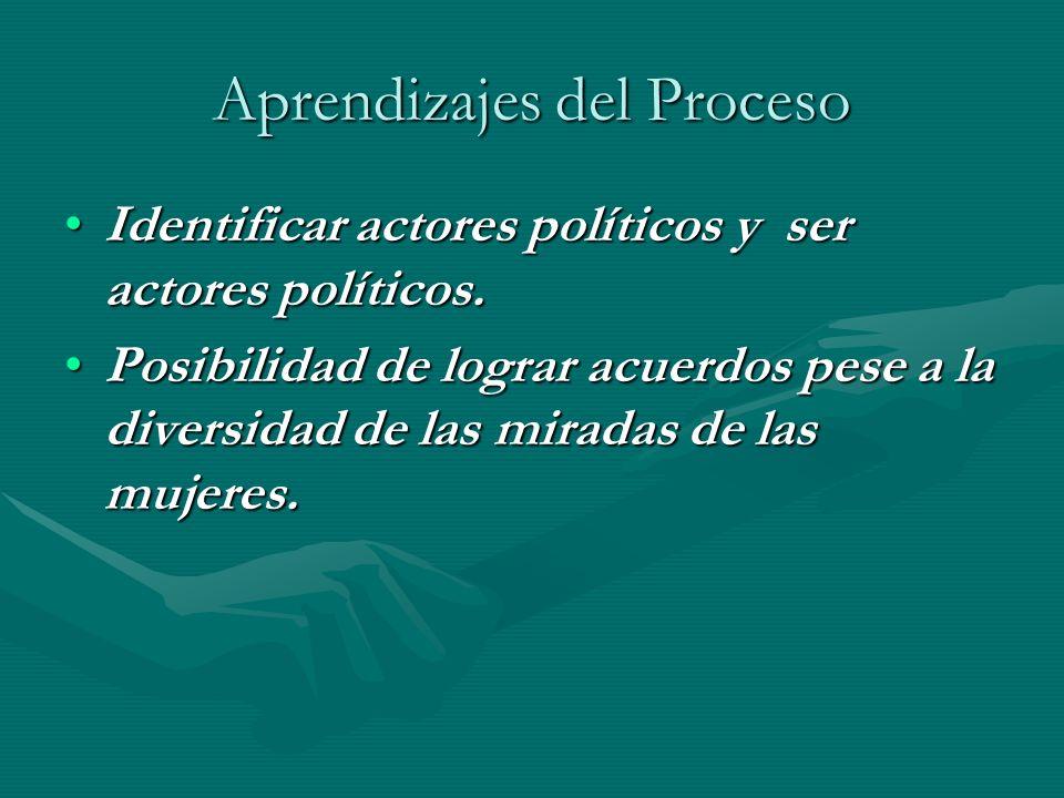 Aprendizajes del Proceso Identificar actores políticos y ser actores políticos.Identificar actores políticos y ser actores políticos. Posibilidad de l