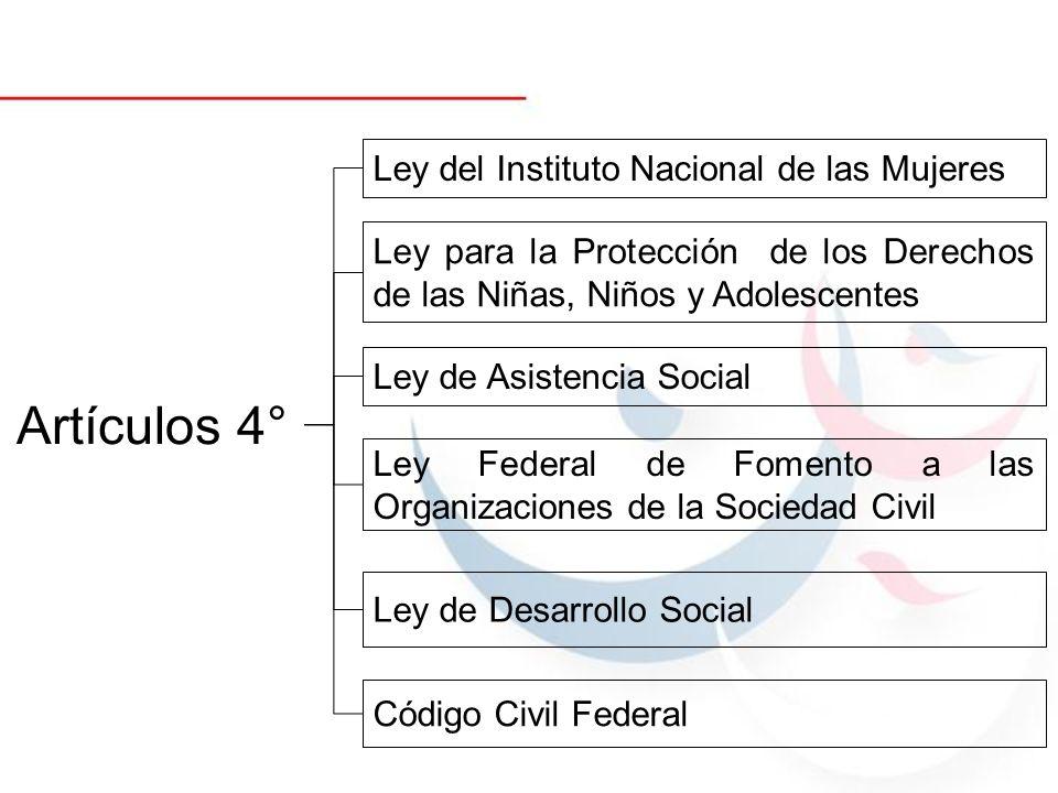 Artículos 4° Ley del Instituto Nacional de las Mujeres Código Civil Federal Ley de Asistencia Social Ley Federal de Fomento a las Organizaciones de la